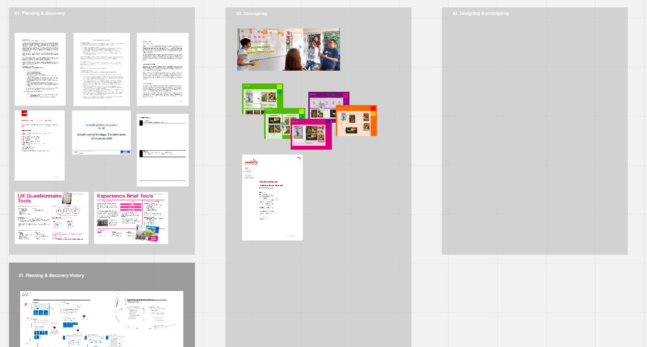 Overview RealtimeBoard